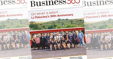 Business365 Issue No8 2021